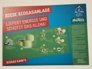 Biogasanlage erklärt